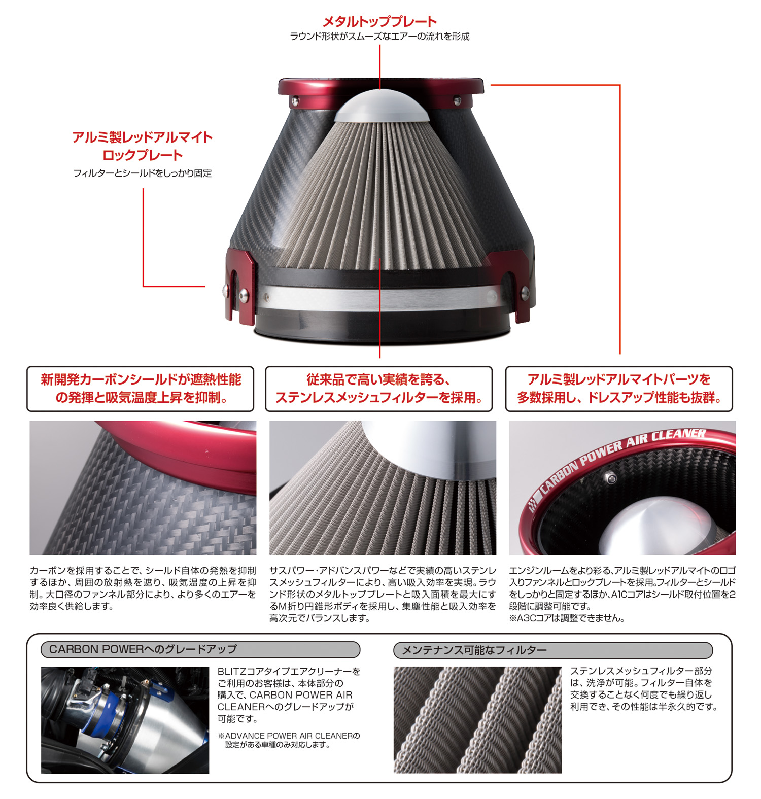 フィルター単品 (A1) BLITZ 42001 ADVANCE POWERAIR CLEANER (アドバンスパワーエアクリーナー) (ブリッツ)